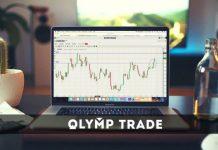 Bagaimana mengubah antarmuka Olymp Trade [Diperbarui 2019]