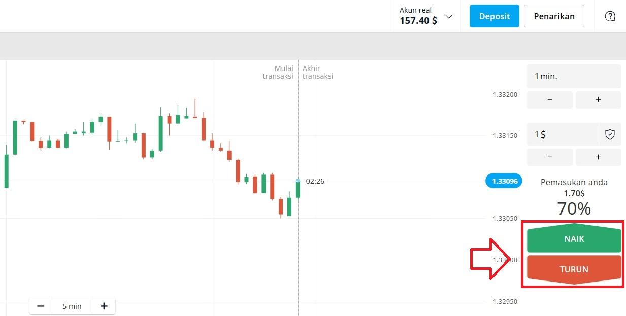 Yang terpenting dalam trading Olymp Trade