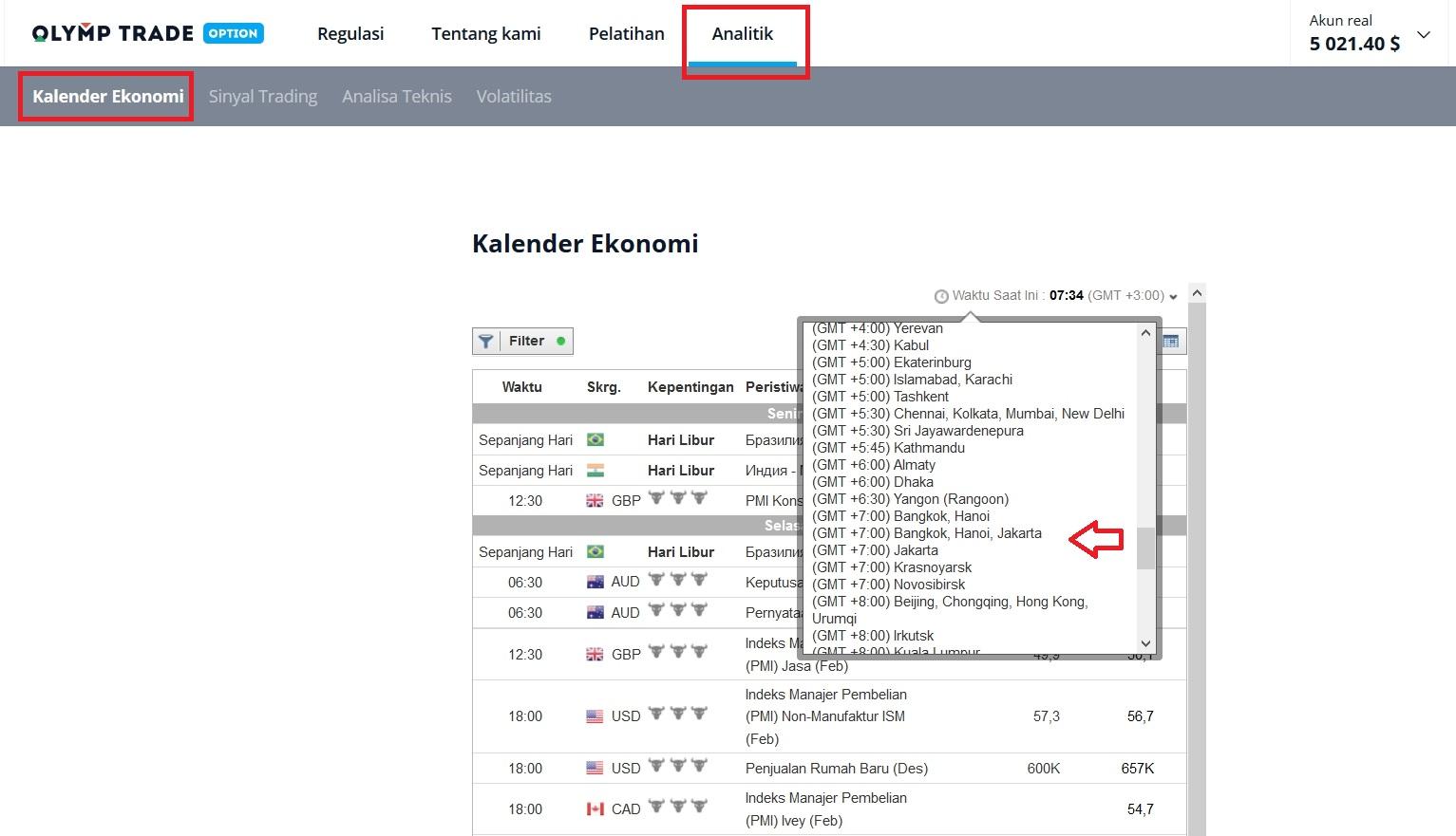 Cara melihat kalender ekonomi di Olymp Trade