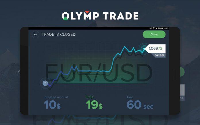 Cara memilih pasangan mata currency yang aman untuk trading di Olymp Trade?