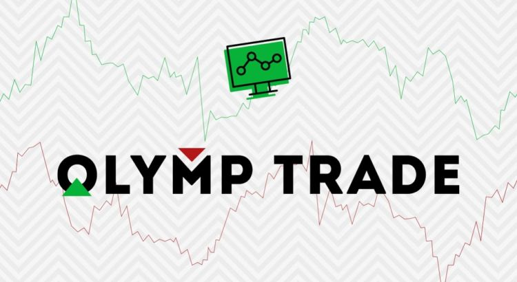 Email tim support Olymp Trade lainnya