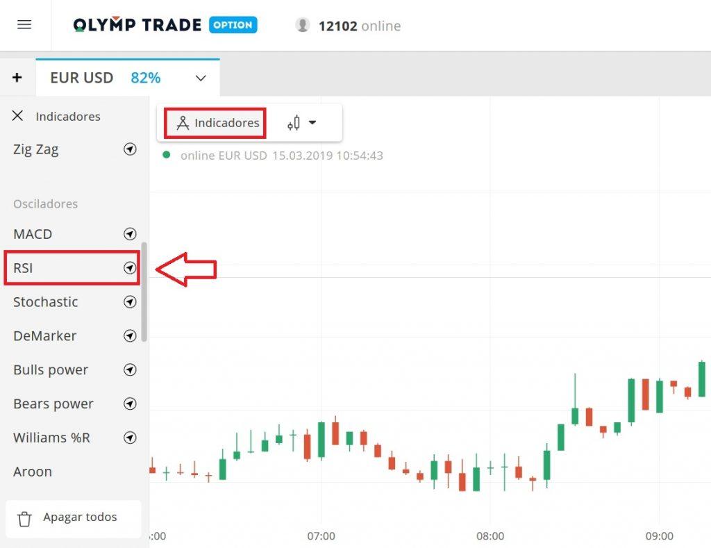 Menyetel indikator RSI di Olymp Trade