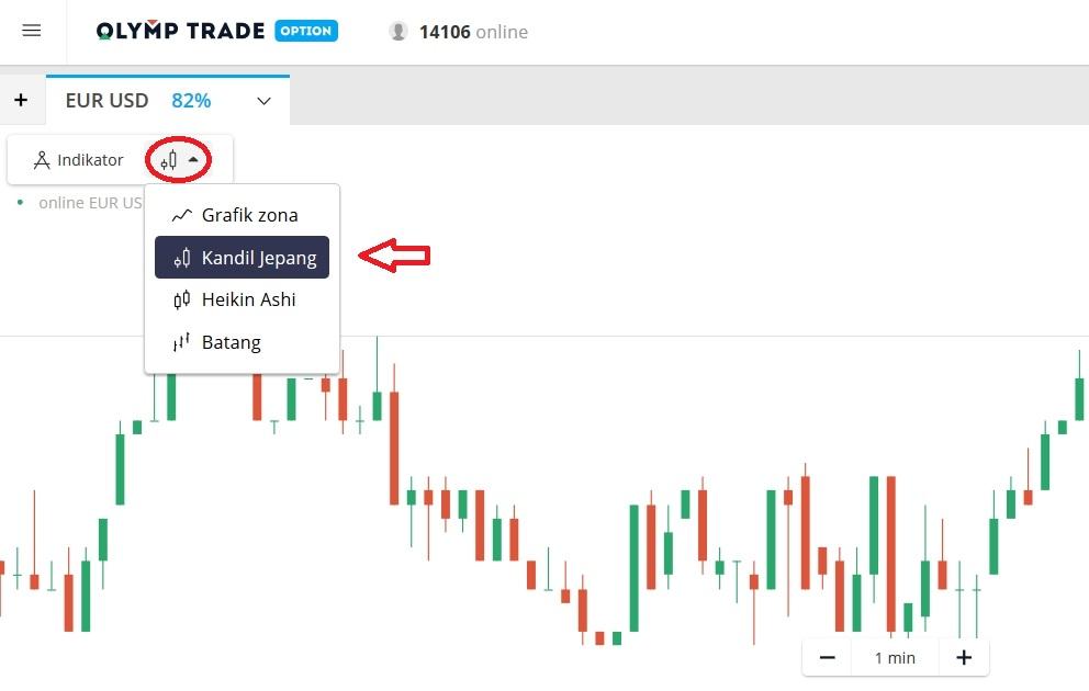 Pilih grafik kandil Jepang di Olymp Trade