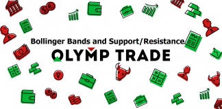 Strategi bermain Olymp Trade dengan Bollinger Bands dan support/resistance