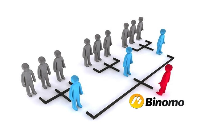 Apakah Binomo multi-level finance?