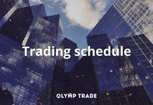 Cara mengenali manipulasi harga di platform Olymp Trade