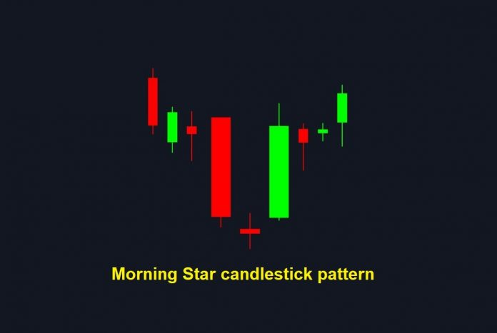 Cara menggunakan pola candlestick Morning Star untuk menentukan harga bawah di Olymp Trade