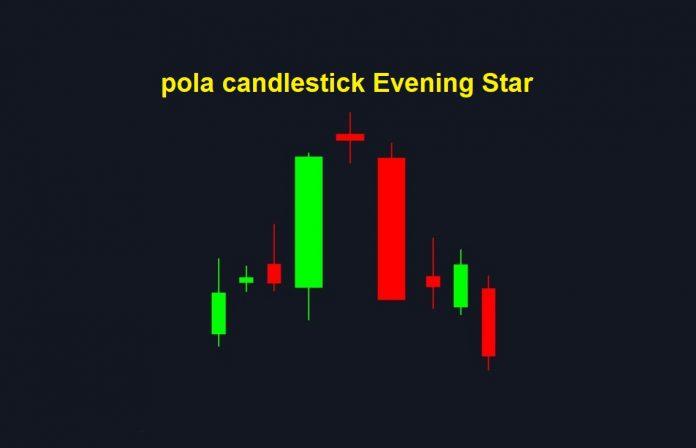 Cara menggunakan pola Kandil Evening Star untuk Fixed Time Trade TURUN di Olymp Trade