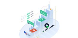 Sharing corner: Ulasan poin entry Trading Olymp Trade tanggal 30 Juli 2019