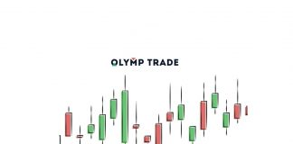 Cara melakukan Fixed Time Trade dengan KANDIL OUT BAND di Olymp Trade