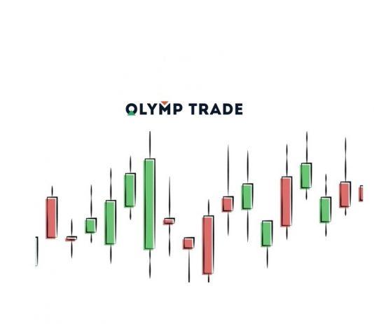 Cara melakukan Fixed Time Trade dengan KANDIL OUT BAND di Olymp Trade