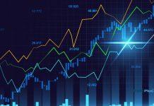 Dapatkan $228 dalam 2 hari – Pengalaman menggunakan Trend + Sinyal di Olymp Trade